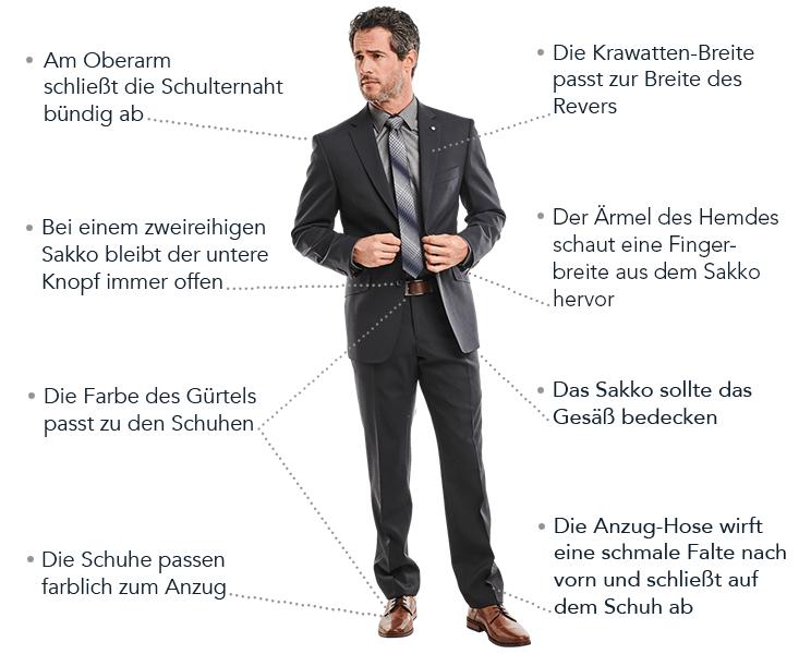 Ihr Anzug Guide von engbers