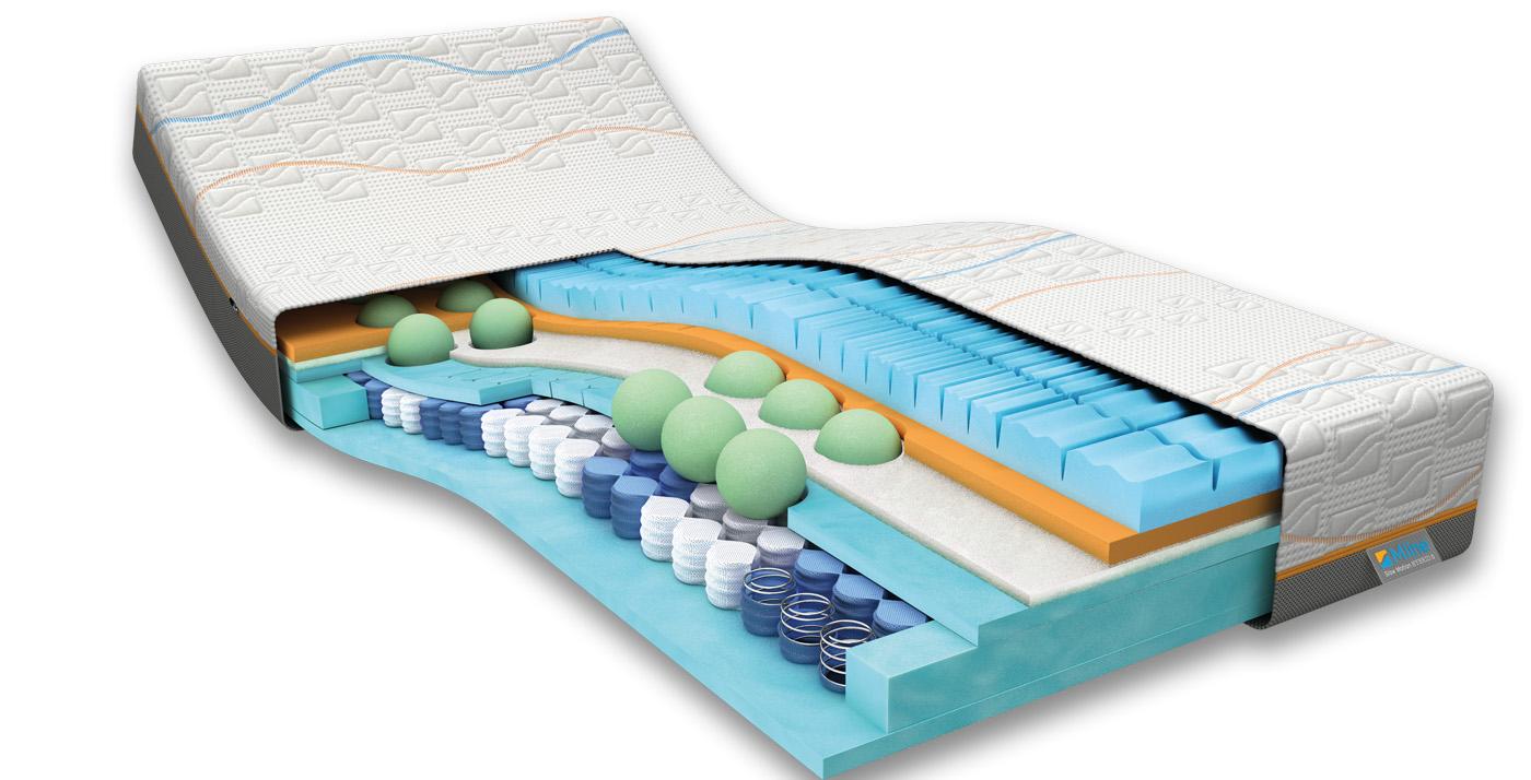 Viscoschaummatratze MLINE Slow Motion 8 Hybrid   Schlafzimmer > Matratzen > Viscoschaum-Matratzen   Viskose   MLine