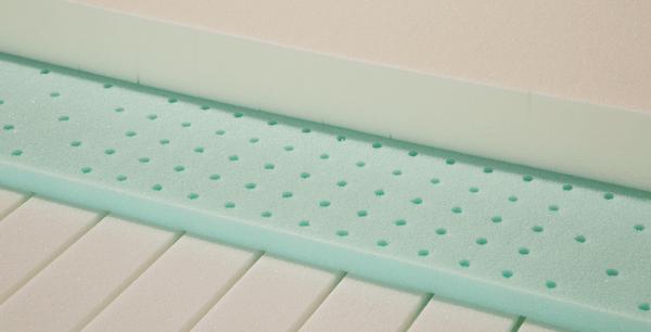 on the mat concord ma sf contact smaragd im matratzen. Black Bedroom Furniture Sets. Home Design Ideas