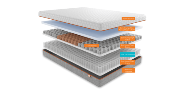 OctaSleep Hybrid Mattress