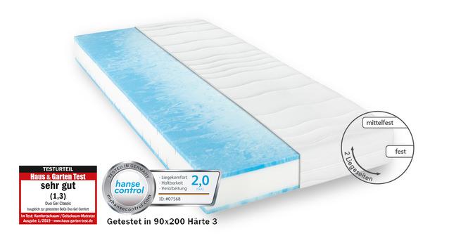 Matratzen 160x200 Cm Online Kaufen Matratzen Concord