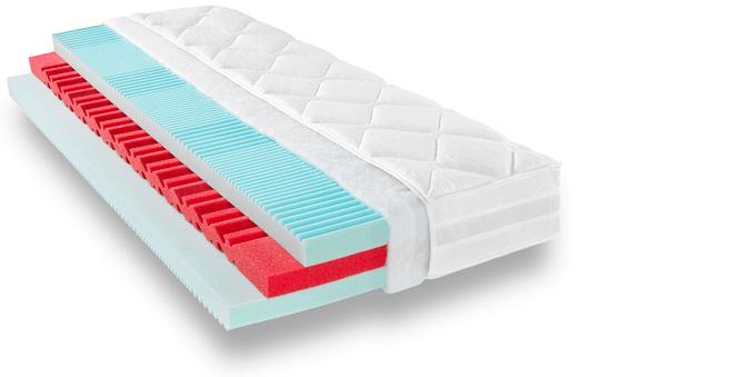 schaummatratze concord macao im matratzen concord onlineshop zu bestem preis kaufen matratzen. Black Bedroom Furniture Sets. Home Design Ideas