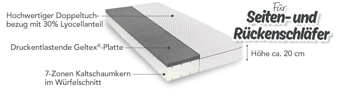 schaummatratze schlaraffia geltex gx 500 im matratzen concord onlineshop zu bestem preis kaufen. Black Bedroom Furniture Sets. Home Design Ideas