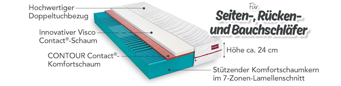 viscoschaummatratze sf contact opal im matratzen concord onlineshop zu bestem preis kaufen. Black Bedroom Furniture Sets. Home Design Ideas