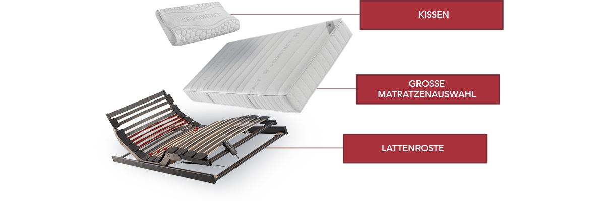 neue matratze zu hart finest welche art von matratze soll es sein schaumstoff oder wie hier. Black Bedroom Furniture Sets. Home Design Ideas
