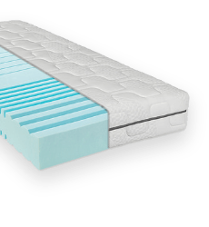 welche matratze ist die richtige bei r ckenschmerzen