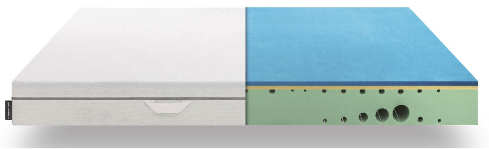 Fantastisch Matratzen Dunlopillo Galerie Von Matratze Dekoration